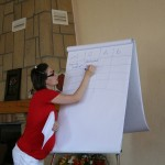 training-fidelia-casa-2010-039