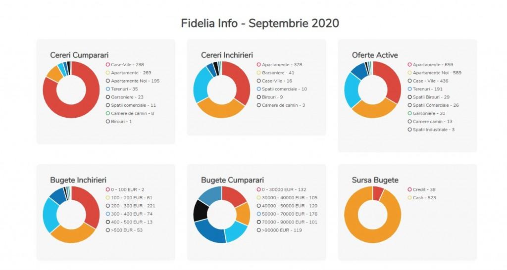 Fidelia Blog
